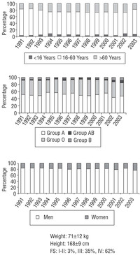 old plumpers porn ficheros origen fig