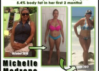 moms bikini pics transformation tuesday michelle live fit boot camp cardio queen turned bikini lean