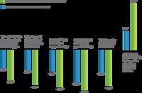 mature huge radius vmw bmr fig mature business mobility efforts reap huge rewards